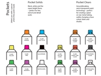 Spray.Bike pocket collections